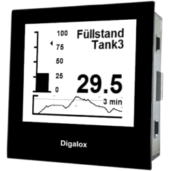 TDE Instruments Digalox DPM72-PP digitales Einbauinstrument 20mA/60mV