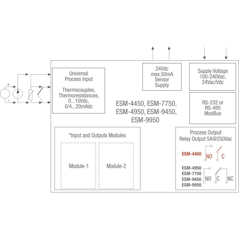 EMKO ESM-4450 PID Prozessregler Anschlussplan